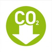 CO2 minskad